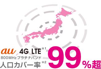 UQモバイルの回線は、au回線つかっているため、日本全国に対応している
