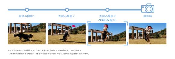XZ1 先読み撮影の詳細内容