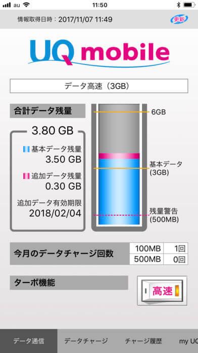 UQモバイルのデータチャージの解説