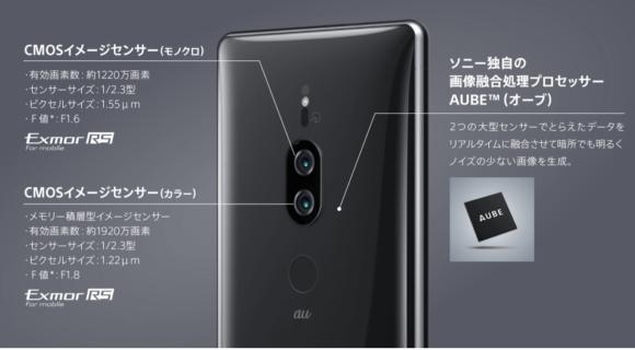 XZ2 Premium カメラセンサーの説明