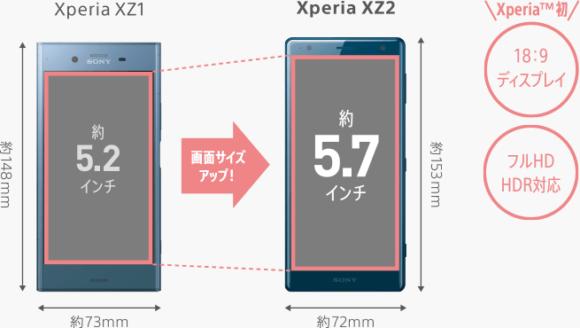 XZ2 前機種と比較