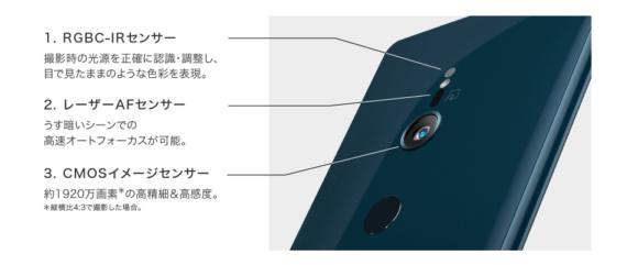 XZ2 カメラ、センサーの説明
