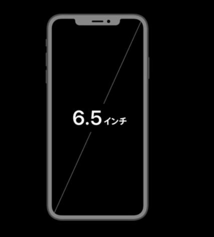 iphone XS MAX画面サイズ