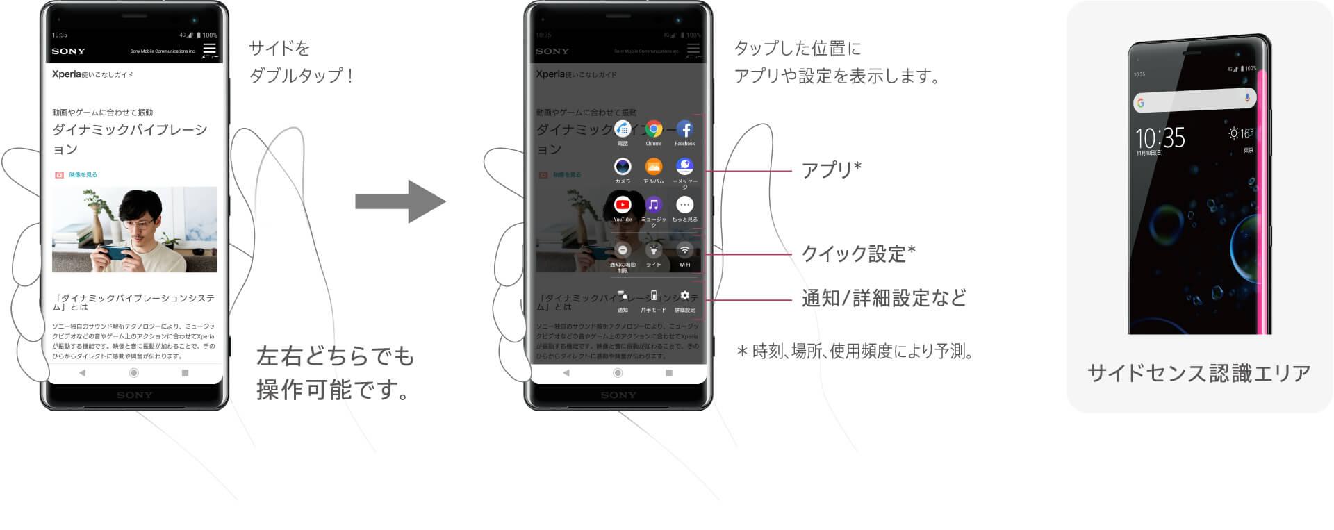 Xperia XZ3 操作性の紹介