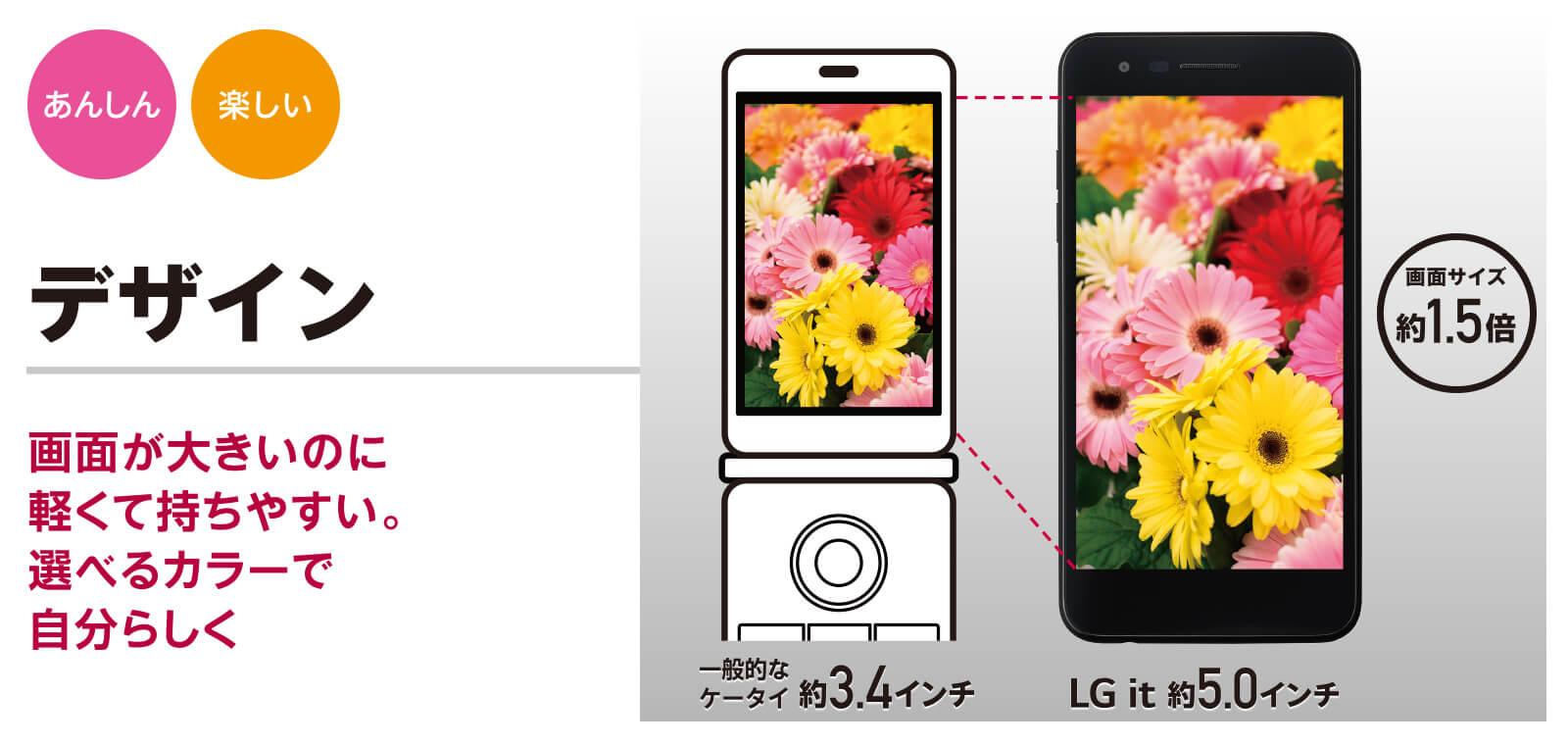 LG it ガラケーと比較した画面サイズ