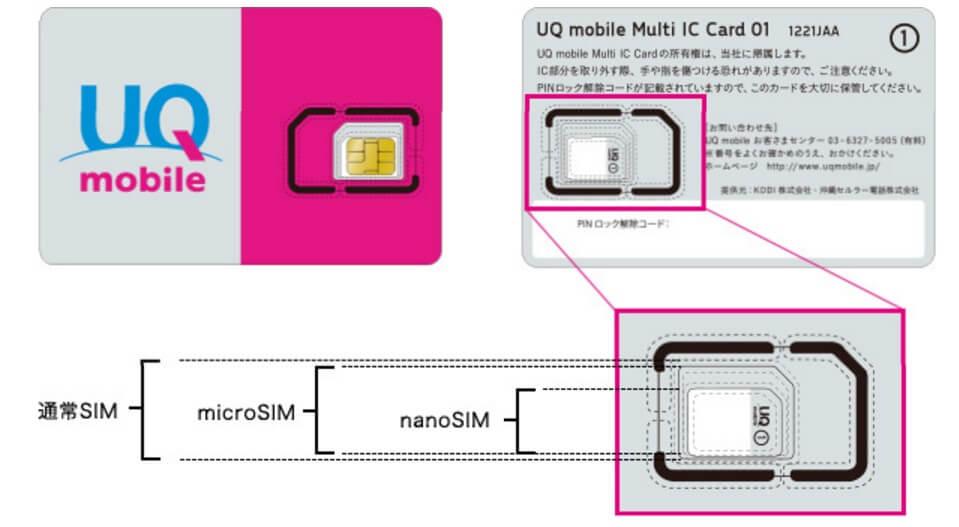 s-UQ-mobile-multi-sim